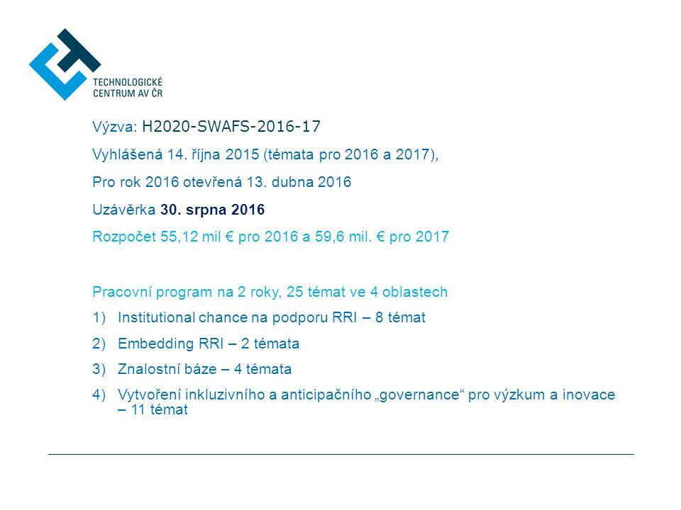 Výzva: H2020-SWAFS-2016-17 Vyhlášená 14.