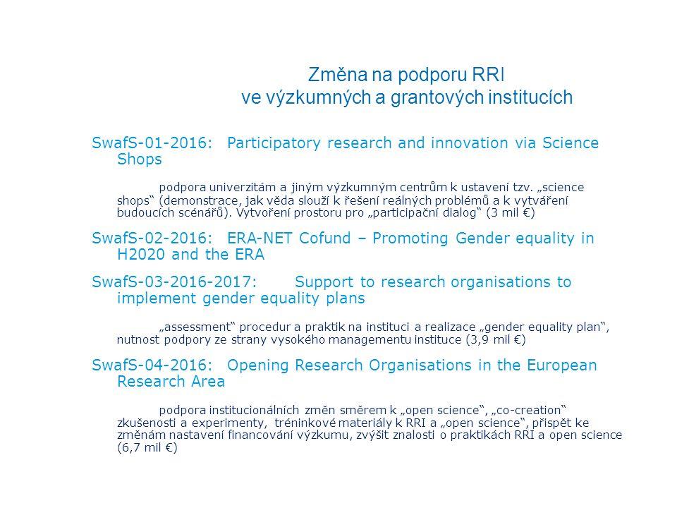 Změna na podporu RRI ve výzkumných a grantových institucích SwafS-01-2016: Participatory research and innovation via Science Shops podpora univerzitám a jiným výzkumným centrům k ustavení tzv.