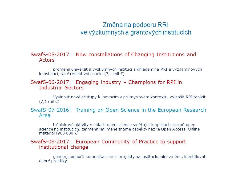 Změna na podporu RRI ve výzkumných a grantových institucích SwafS-05-2017: New constellations of Changing Institutions and Actors proměna univerzit a výzkumných institucí s ohledem na RRI a význam nových konstelací, také reflektivní aspekt (7,1 mil €) SwafS-06-2017: Engaging industry – Champions for RRI in Industrial Sectors Vyvinout nové přístupy k inovacím v průmyslovém kontextu, vylepšit RRI toolkit (7,1 mil €) SwafS-07-2016: Training on Open Science in the European Research Area tréninkové aktivity v oblasti open science směřující k aplikaci princpů open science na institucích, zejména její méně známé aspekty než je Open Access.