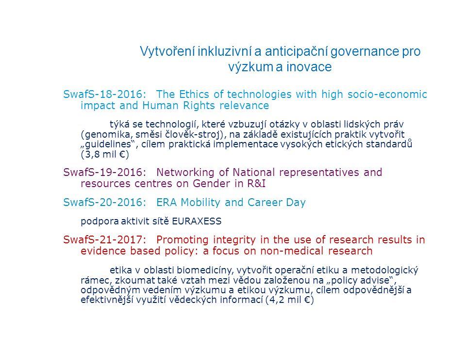 """Vytvoření inkluzivní a anticipační governance pro výzkum a inovace SwafS-18-2016: The Ethics of technologies with high socio-economic impact and Human Rights relevance týká se technologií, které vzbuzují otázky v oblasti lidských práv (genomika, směsi člověk-stroj), na základě existujících praktik vytvořit """"guidelines , cílem praktická implementace vysokých etických standardů (3,8 mil €) SwafS-19-2016: Networking of National representatives and resources centres on Gender in R&I SwafS-20-2016: ERA Mobility and Career Day podpora aktivit sítě EURAXESS SwafS-21-2017: Promoting integrity in the use of research results in evidence based policy: a focus on non-medical research etika v oblasti biomedicíny, vytvořit operační etiku a metodologický rámec, zkoumat také vztah mezi vědou založenou na """"policy advise , odpovědným vedením výzkumu a etikou výzkumu, cílem odpovědnější a efektivnější využití vědeckých informací (4,2 mil €)"""