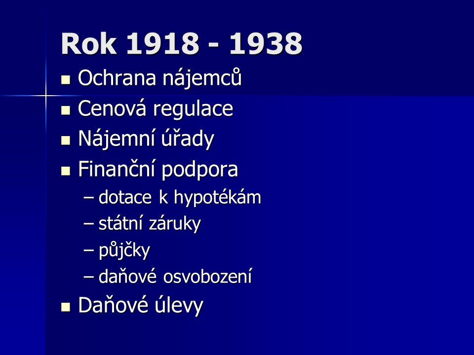 Rok 1918 - 1938 Ochrana nájemců Ochrana nájemců Cenová regulace Cenová regulace Nájemní úřady Nájemní úřady Finanční podpora Finanční podpora –dotace k hypotékám –státní záruky –půjčky –daňové osvobození Daňové úlevy Daňové úlevy