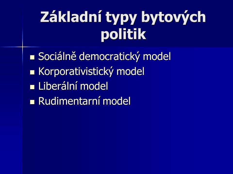 Základní typy bytových politik Sociálně democratický model Sociálně democratický model Korporativistický model Korporativistický model Liberální model