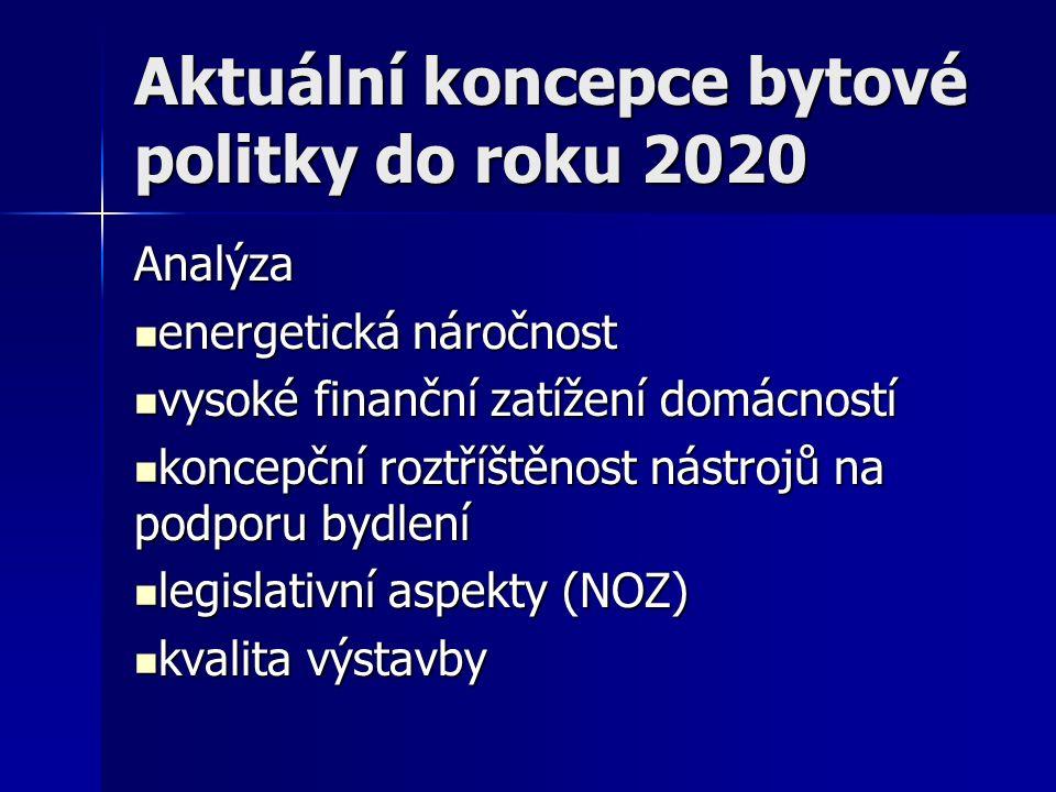 Aktuální koncepce bytové politky do roku 2020 Analýza energetická náročnost energetická náročnost vysoké finanční zatížení domácností vysoké finanční zatížení domácností koncepční roztříštěnost nástrojů na podporu bydlení koncepční roztříštěnost nástrojů na podporu bydlení legislativní aspekty (NOZ) legislativní aspekty (NOZ) kvalita výstavby kvalita výstavby
