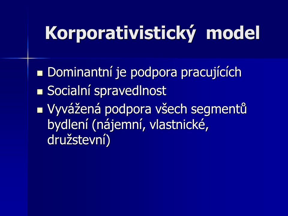 Korporativistický model Dominantní je podpora pracujících Dominantní je podpora pracujících Socialní spravedlnost Socialní spravedlnost Vyvážená podpora všech segmentů bydlení (nájemní, vlastnické, družstevní) Vyvážená podpora všech segmentů bydlení (nájemní, vlastnické, družstevní)