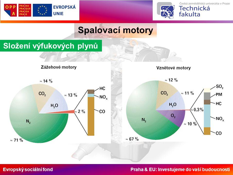 Evropský sociální fond Praha & EU: Investujeme do vaší budoucnosti Spalovací motory Mechanizmus vzniku škodlivin Oxid uhelnatý - CO U vznětových motorů, při vesměs velkých přebytcích vzduchu, CO oxiduje na CO 2.