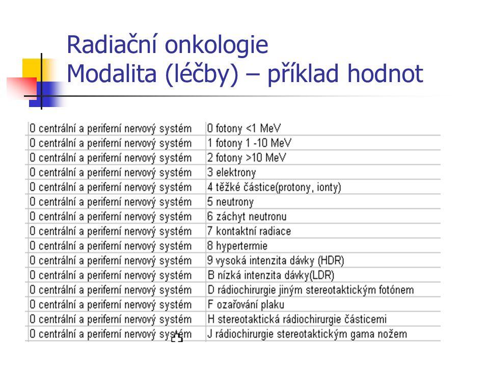 Radiační onkologie Modalita (léčby) – příklad hodnot