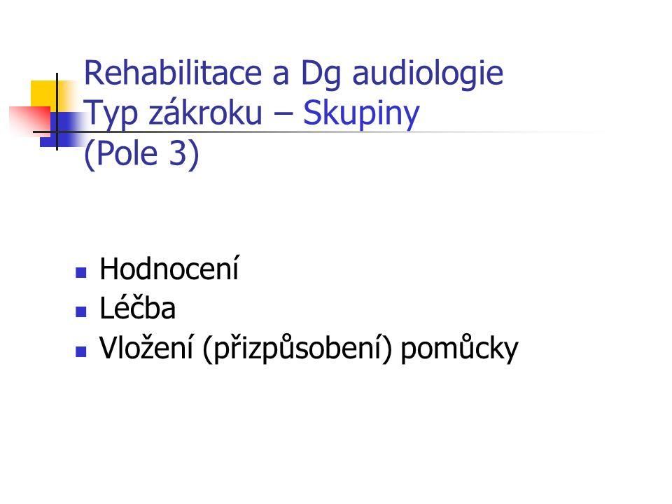 Rehabilitace a Dg audiologie Typ zákroku – Skupiny (Pole 3) Hodnocení Léčba Vložení (přizpůsobení) pomůcky