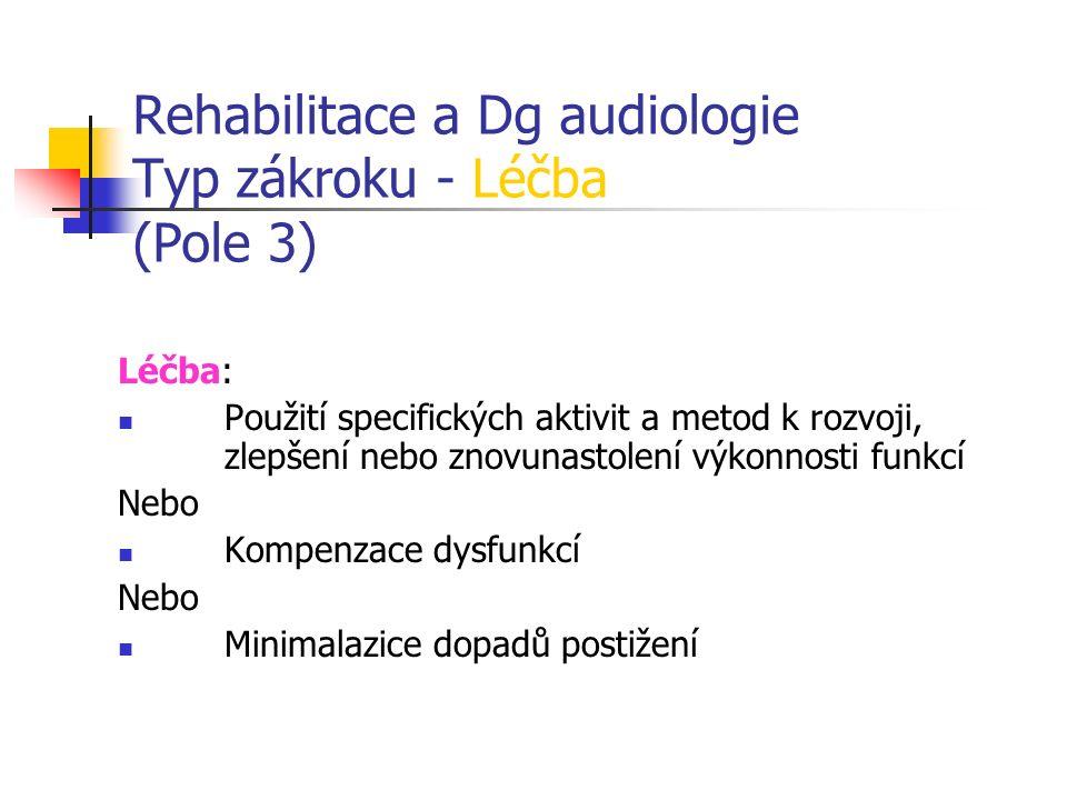 Rehabilitace a Dg audiologie Typ zákroku - Léčba (Pole 3) Léčba: Použití specifických aktivit a metod k rozvoji, zlepšení nebo znovunastolení výkonnosti funkcí Nebo Kompenzace dysfunkcí Nebo Minimalazice dopadů postižení