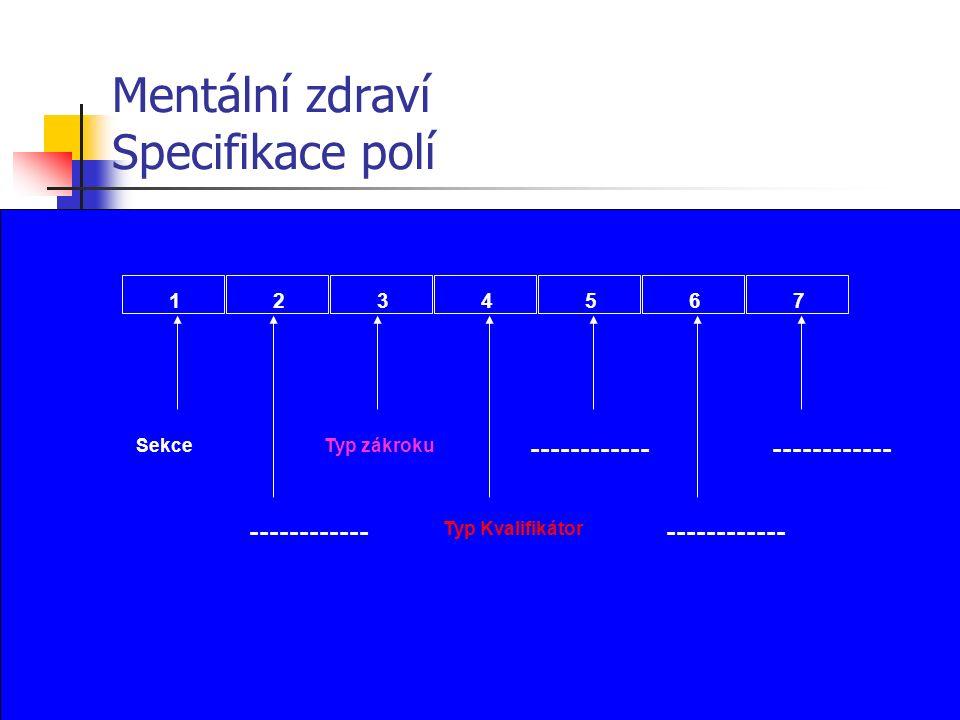 Mentální zdraví Specifikace polí 1234567 Sekce ------------ Typ zákroku ------------ Typ Kvalifikátor
