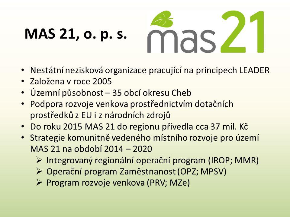 MAS 21, o. p. s.