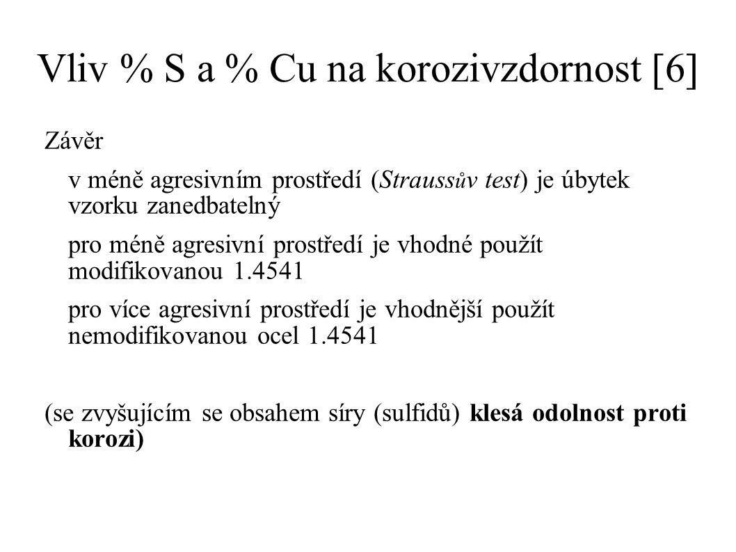 Vliv % S a % Cu na korozivzdornost [6] Závěr v méně agresivním prostředí (Strauss ů v test) je úbytek vzorku zanedbatelný pro méně agresivní prostředí je vhodné použít modifikovanou 1.4541 pro více agresivní prostředí je vhodnější použít nemodifikovanou ocel 1.4541 (se zvyšujícím se obsahem síry (sulfidů) klesá odolnost proti korozi)