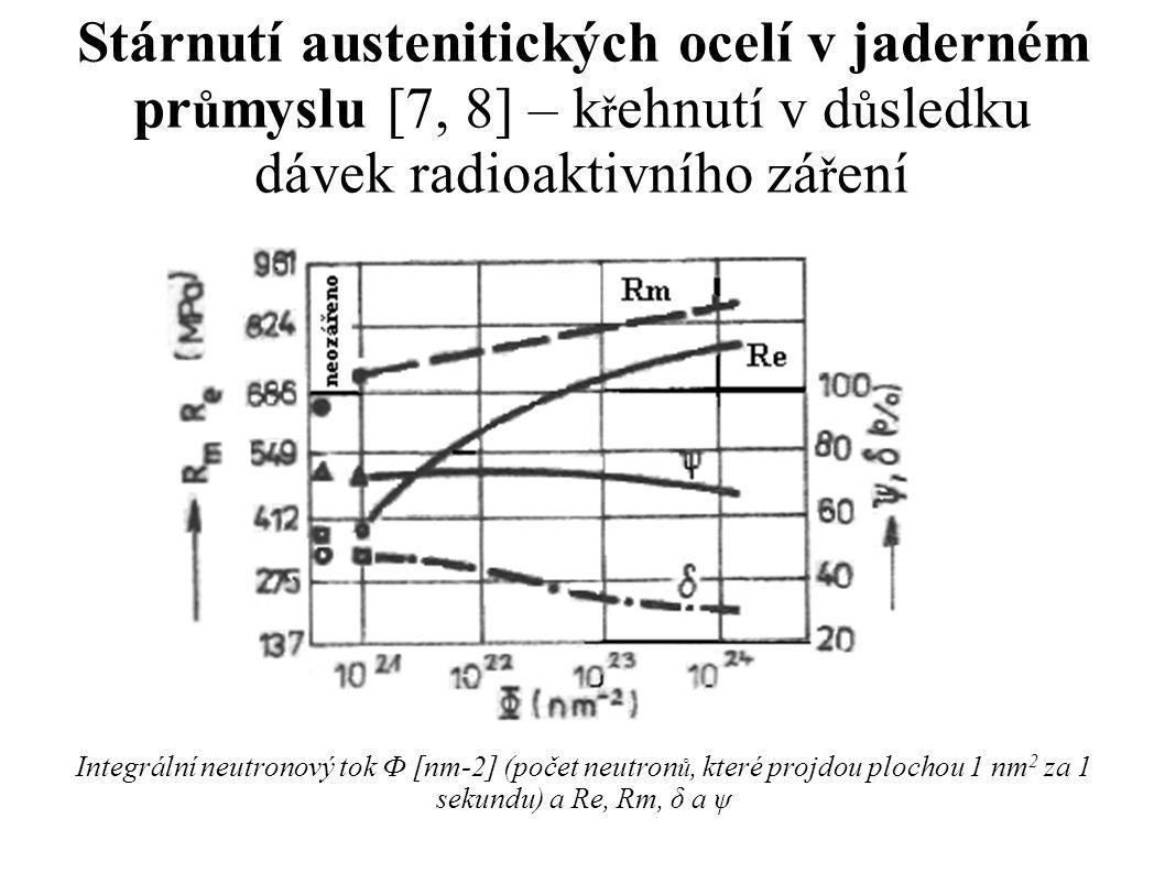 Stárnutí austenitických ocelí v jaderném pr ů myslu [7, 8] – k ř ehnutí v d ů sledku dávek radioaktivního zá ř ení Integrální neutronový tok Ф [nm-2] (počet neutron ů, které projdou plochou 1 nm 2 za 1 sekundu) a Re, Rm, δ a ψ