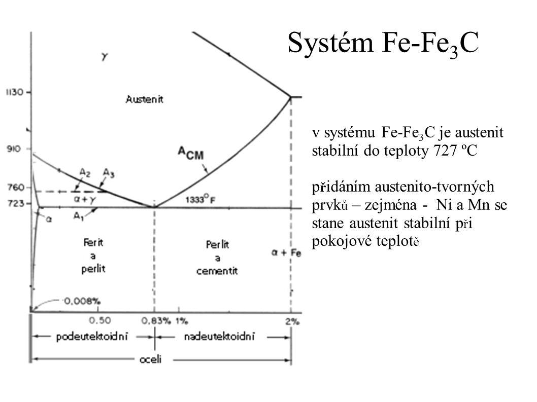 Systém Fe-Fe 3 C v systému Fe-Fe 3 C je austenit stabilní do teploty 727 ºC p ř idáním austenito-tvorných prvk ů – zejména - Ni a Mn se stane austenit stabilní p ř i pokojové teplot ě