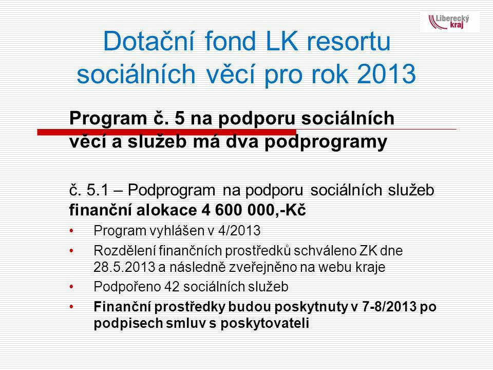 Dotační fond LK resortu sociálních věcí pro rok 2013 Program č.