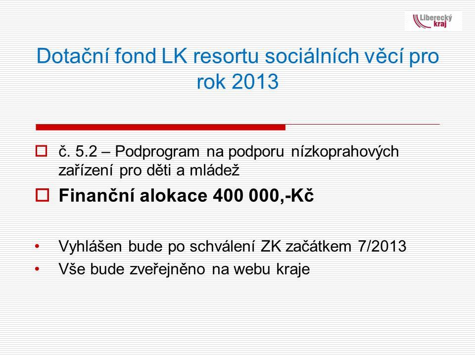 Dotační fond LK resortu sociálních věcí pro rok 2013  č.