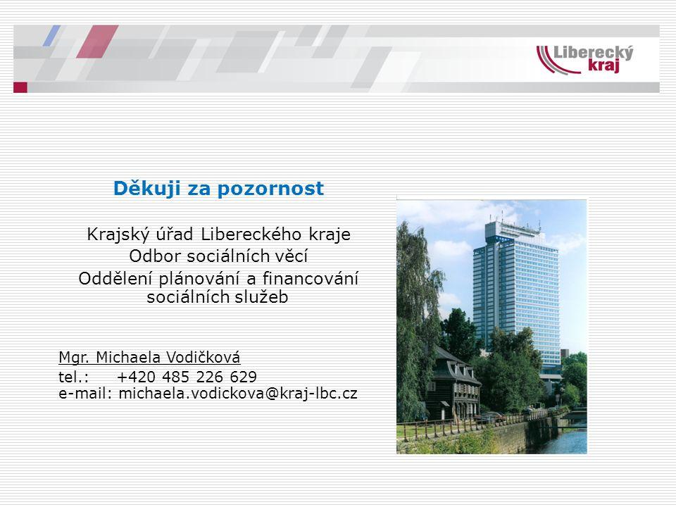 Děkuji za pozornost Krajský úřad Libereckého kraje Odbor sociálních věcí Oddělení plánování a financování sociálních služeb Mgr.