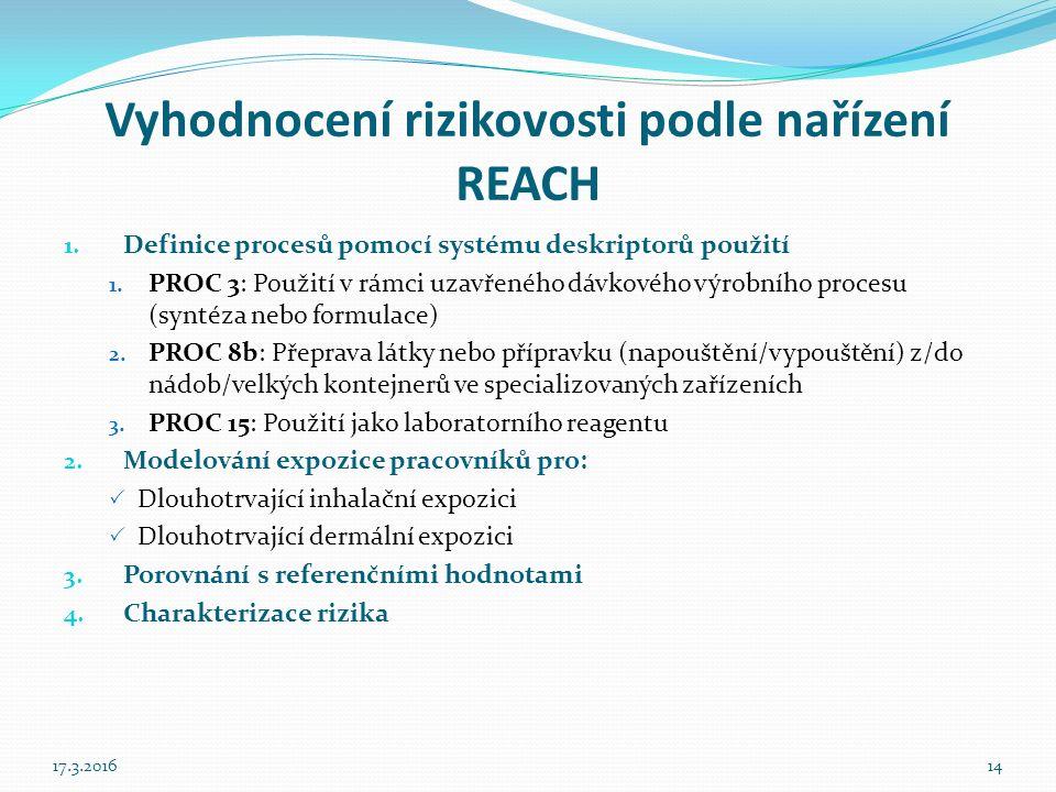 Vyhodnocení rizikovosti podle nařízení REACH 1.