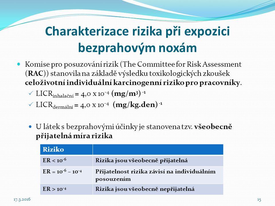 Charakterizace rizika při expozici bezprahovým noxám Komise pro posuzování rizik (The Committee for Risk Assessment (RAC)) stanovila na základě výsledku toxikologických zkoušek celoživotní individuální karcinogenní riziko pro pracovníky.