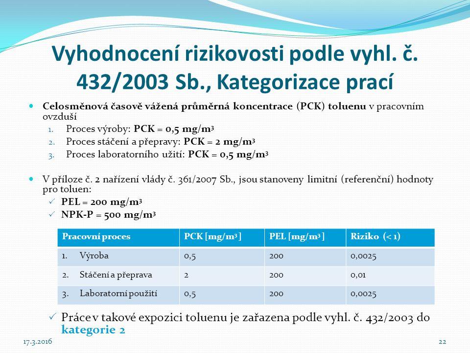 Vyhodnocení rizikovosti podle vyhl.č.