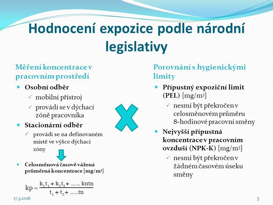 Hodnocení expozice podle národní legislativy Měření koncentrace v pracovním prostředí Porovnání s hygienickými limity Osobní odběr  mobilní přístroj  provádí se v dýchací zóně pracovníka Stacionární odběr  provádí se na definovaném místě ve výšce dýchací zóny Celosměnová časově vážená průměrná koncentrace [mg/m 3 ] Přípustný expoziční limit (PEL) [mg/m 3 ]  nesmí být překročen v celosměnovém průměru 8-hodinové pracovní směny Nejvyšší přípustná koncentrace v pracovním ovzduší (NPK-K) [mg/m 3 ]  nesmí být překročen v žádném časovém úseku směny 17.3.20165