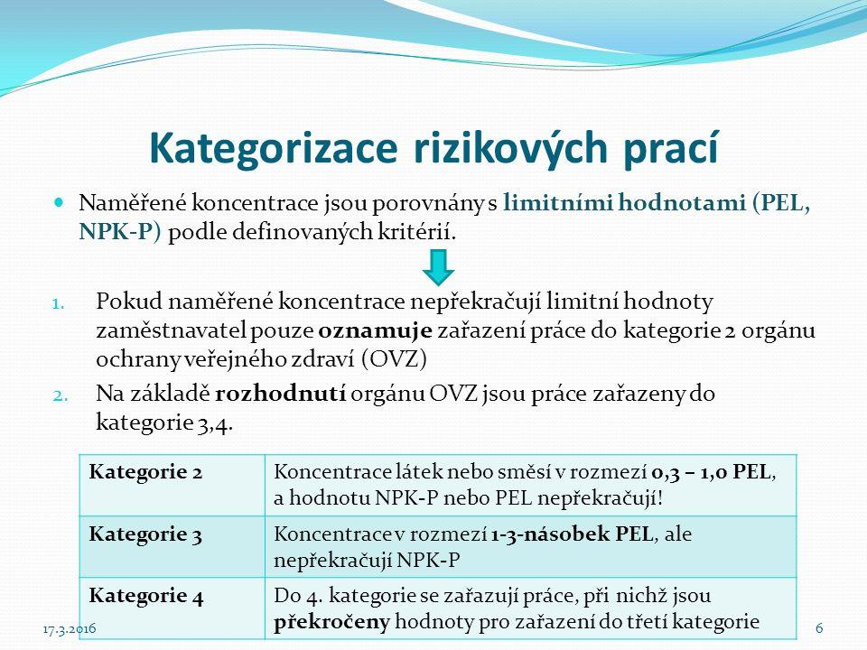Kategorizace rizikových prací Naměřené koncentrace jsou porovnány s limitními hodnotami (PEL, NPK-P) podle definovaných kritérií.
