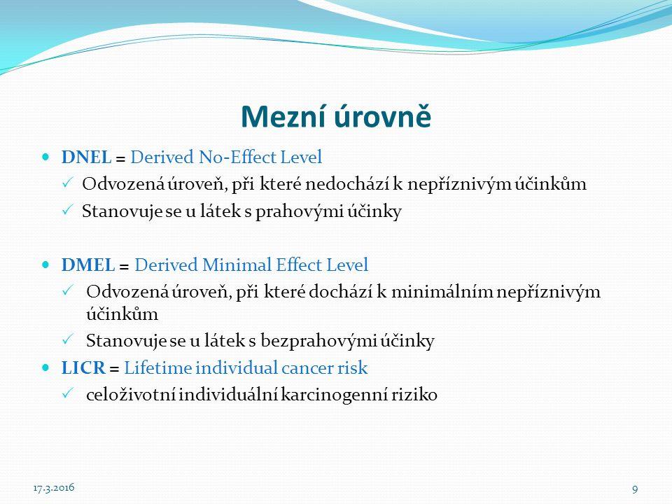 Mezní úrovně DNEL = Derived No-Effect Level  Odvozená úroveň, při které nedochází k nepříznivým účinkům  Stanovuje se u látek s prahovými účinky DMEL = Derived Minimal Effect Level  Odvozená úroveň, při které dochází k minimálním nepříznivým účinkům  Stanovuje se u látek s bezprahovými účinky LICR = Lifetime individual cancer risk  celoživotní individuální karcinogenní riziko 17.3.20169