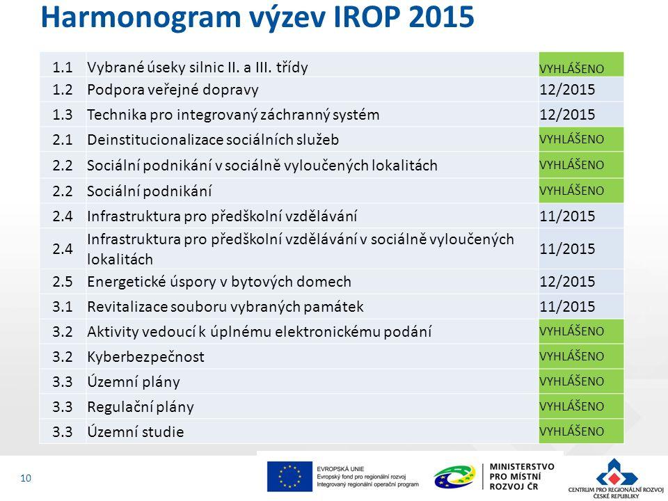 Harmonogram výzev IROP 2015 1.1Vybrané úseky silnic II.