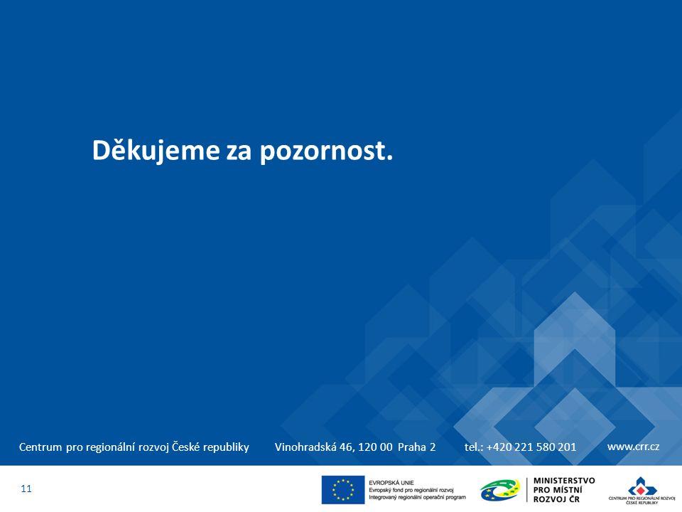 Centrum pro regionální rozvoj České republikyVinohradská 46, 120 00 Praha 2tel.: +420 221 580 201 www.crr.cz Děkujeme za pozornost.