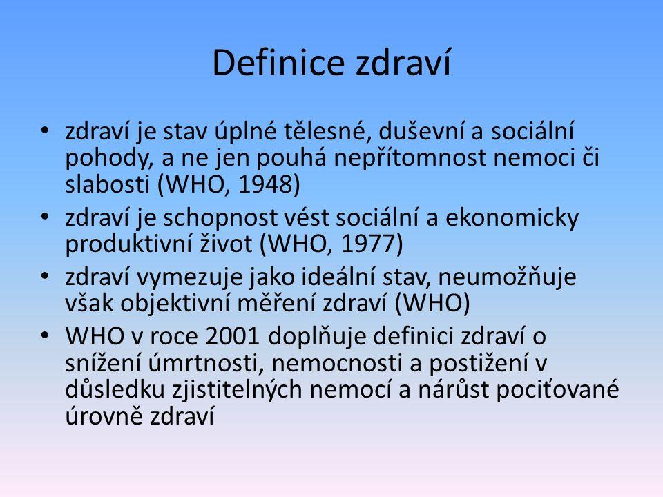 Definice zdraví zdraví je stav úplné tělesné, duševní a sociální pohody, a ne jen pouhá nepřítomnost nemoci či slabosti (WHO, 1948) zdraví je schopnos