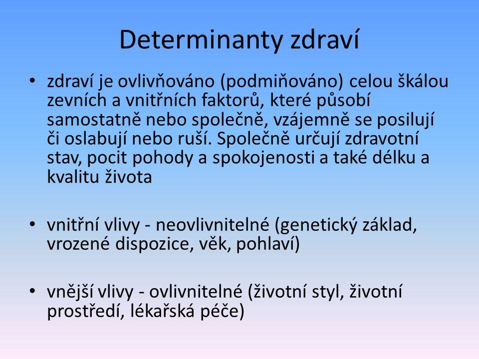 Determinanty zdraví zdraví je ovlivňováno (podmiňováno) celou škálou zevních a vnitřních faktorů, které působí samostatně nebo společně, vzájemně se p