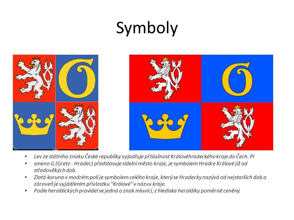 Symboly Lev ze státního znaku České republiky vyjadřuje příslušnost Královéhradeckého kraje do Čech. Pí smeno G (Gretz - Hradec) představuje sídelní m