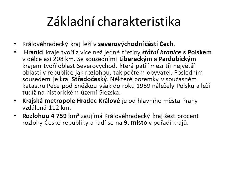 Základní charakteristika Královéhradecký kraj leží v severovýchodní části Čech. Hranici kraje tvoří z více než jedné třetiny státní hranice s Polskem