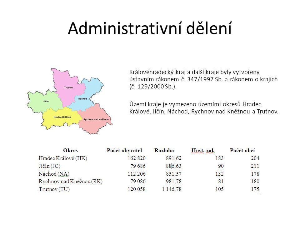 Administrativní dělení Královéhradecký kraj a další kraje byly vytvořeny ústavním zákonem č. 347/1997 Sb. a zákonem o krajích (č. 129/2000 Sb.). Území