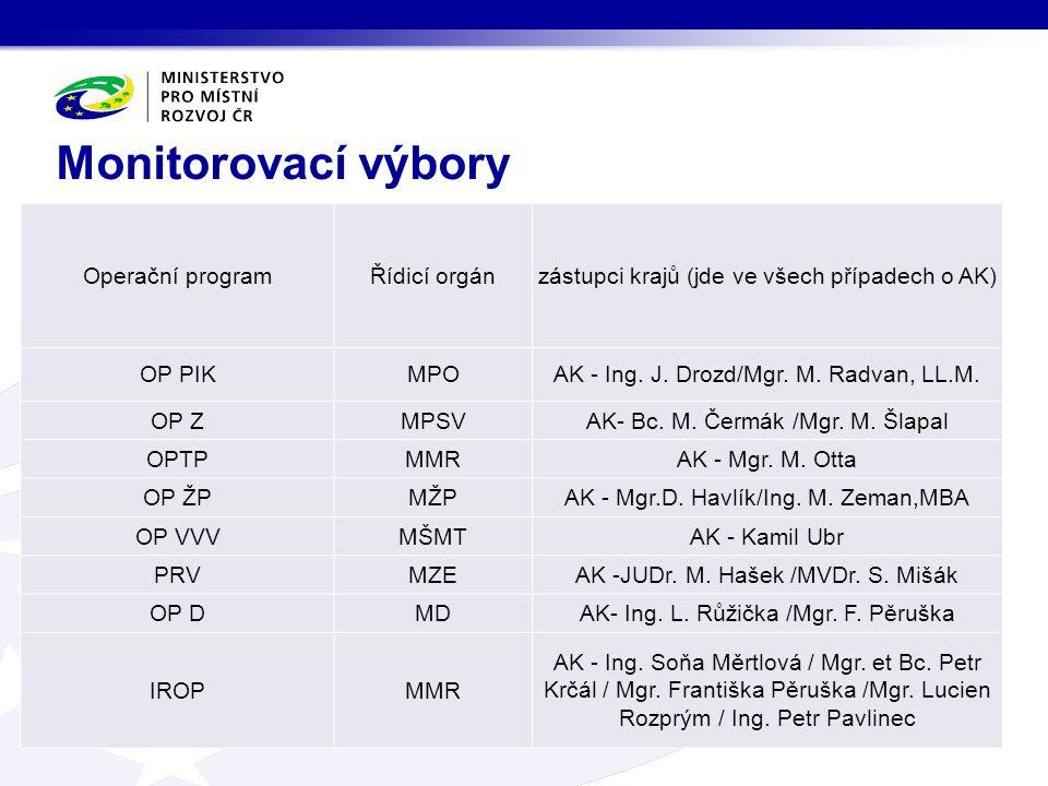 Monitorovací výbory Operační programŘídicí orgánzástupci krajů (jde ve všech případech o AK) OP PIKMPOAK - Ing.