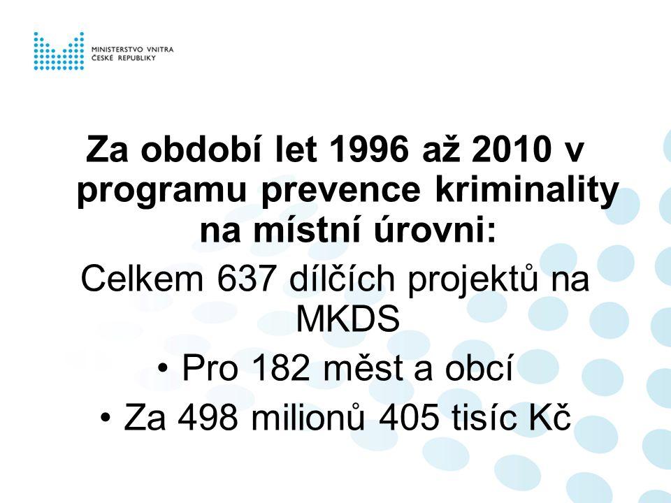 Za období let 1996 až 2010 v programu prevence kriminality na místní úrovni: Celkem 637 dílčích projektů na MKDS Pro 182 měst a obcí Za 498 milionů 405 tisíc Kč