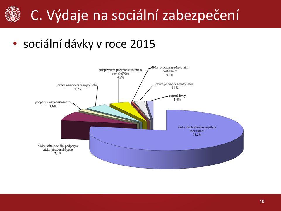 C. Výdaje na sociální zabezpečení sociální dávky v roce 2015 10