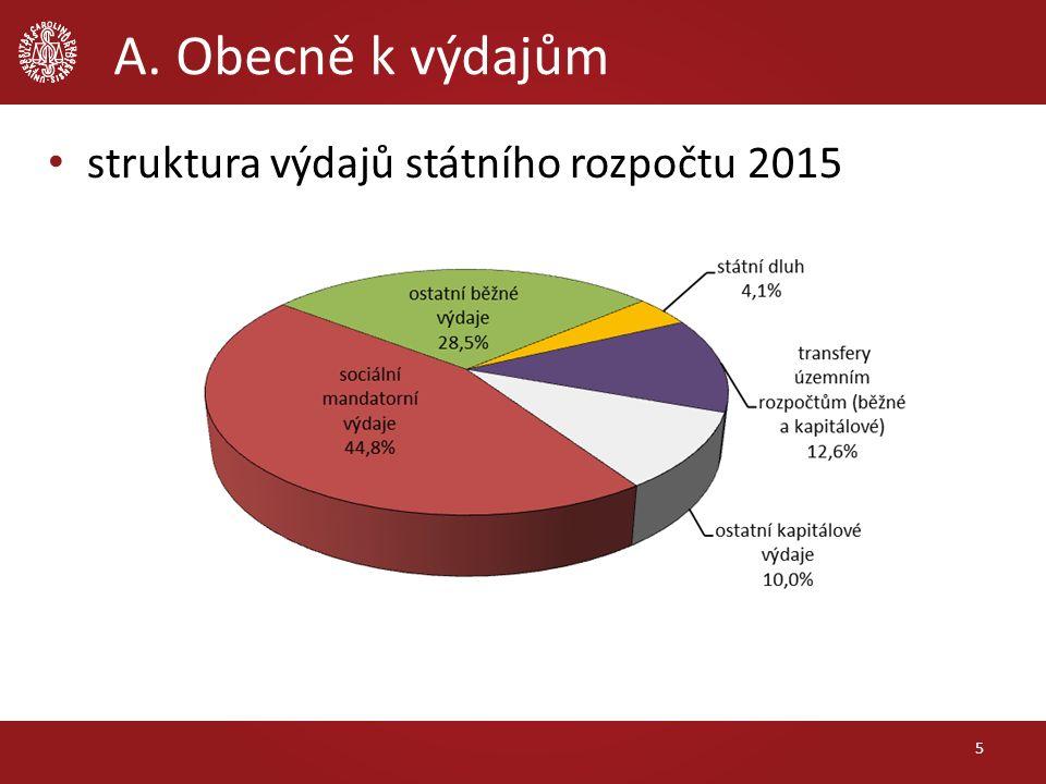 A. Obecně k výdajům struktura výdajů státního rozpočtu 2015 5