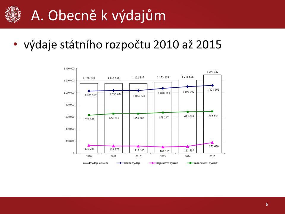A. Obecně k výdajům celkový přehled výdajů státního rozpočtu podle kapitol 7