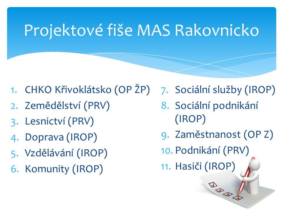 Projektové fiše MAS Rakovnicko 1.CHKO Křivoklátsko (OP ŽP) 2.Zemědělství (PRV) 3.Lesnictví (PRV) 4.Doprava (IROP) 5.Vzdělávání (IROP) 6.Komunity (IROP