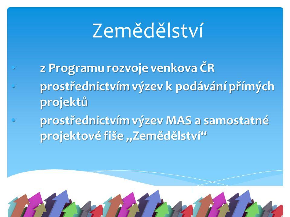 Zemědělství z Programu rozvoje venkova ČR z Programu rozvoje venkova ČR prostřednictvím výzev k podávání přímých projektů prostřednictvím výzev k podá