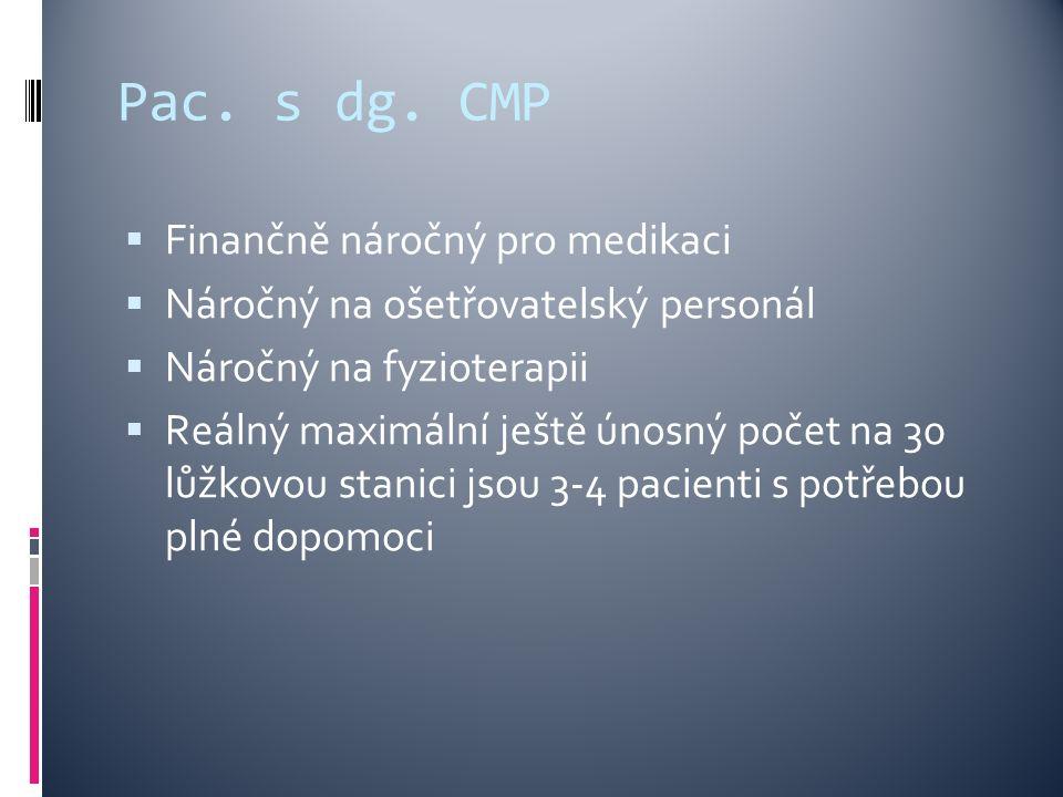 Pac. s dg. CMP  Finančně náročný pro medikaci  Náročný na ošetřovatelský personál  Náročný na fyzioterapii  Reálný maximální ještě únosný počet na