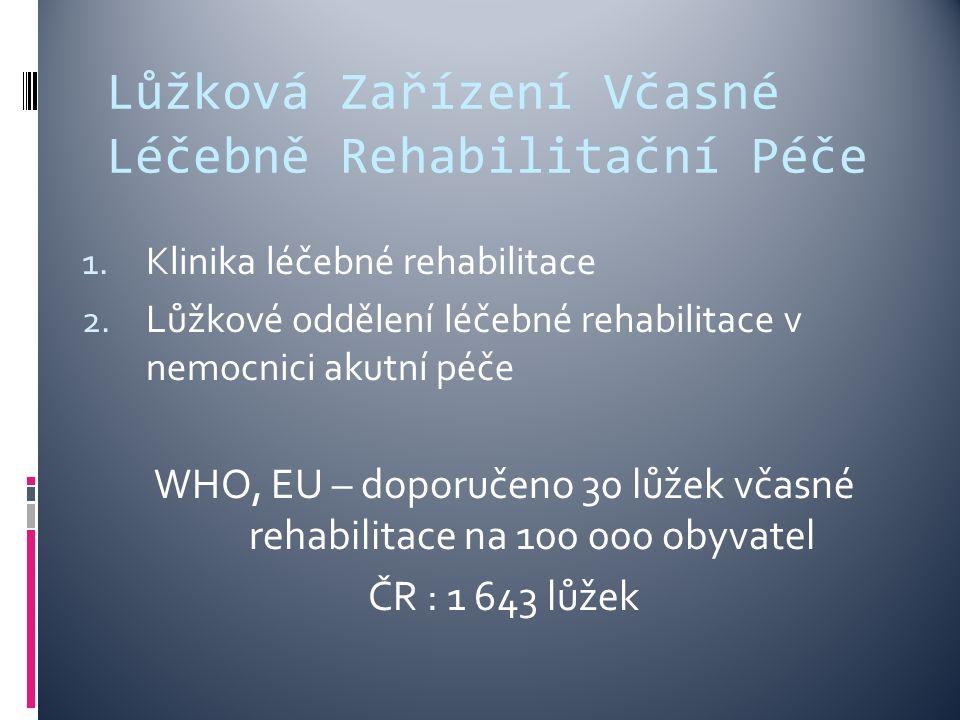 Lůžková Zařízení Včasné Léčebně Rehabilitační Péče 1. Klinika léčebné rehabilitace 2. Lůžkové oddělení léčebné rehabilitace v nemocnici akutní péče WH