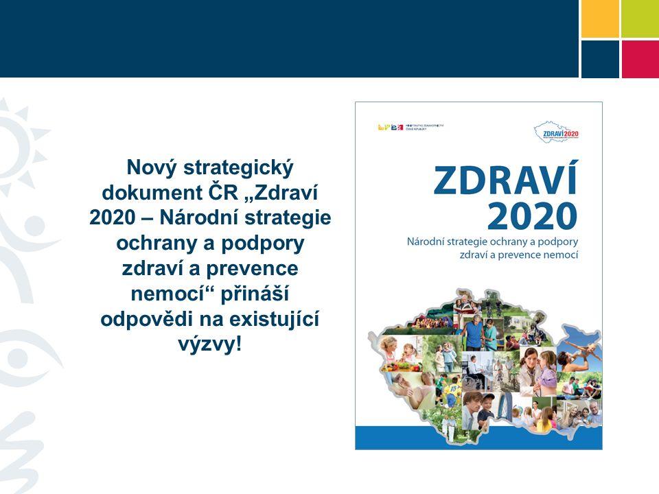"""Nový strategický dokument ČR """"Zdraví 2020 – Národní strategie ochrany a podpory zdraví a prevence nemocí přináší odpovědi na existující výzvy!"""