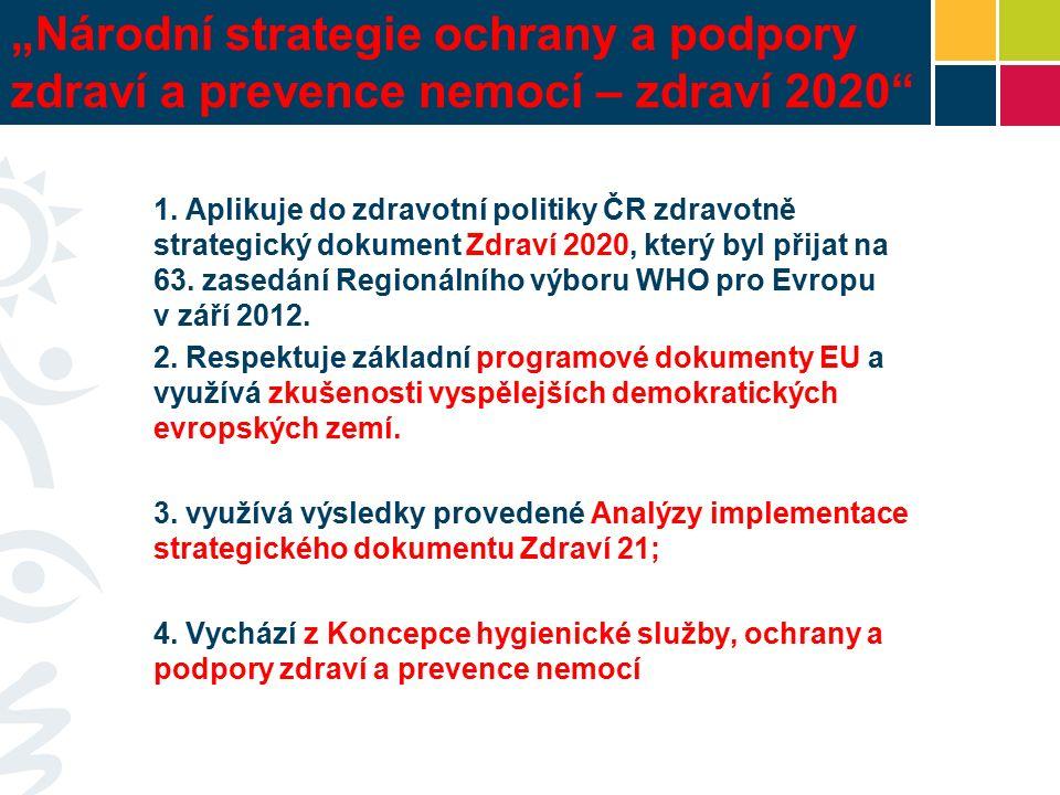 """""""Národní strategie ochrany a podpory zdraví a prevence nemocí – zdraví 2020 1."""