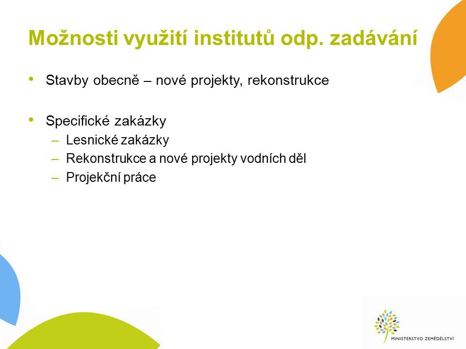 Možnosti využití institutů odp.