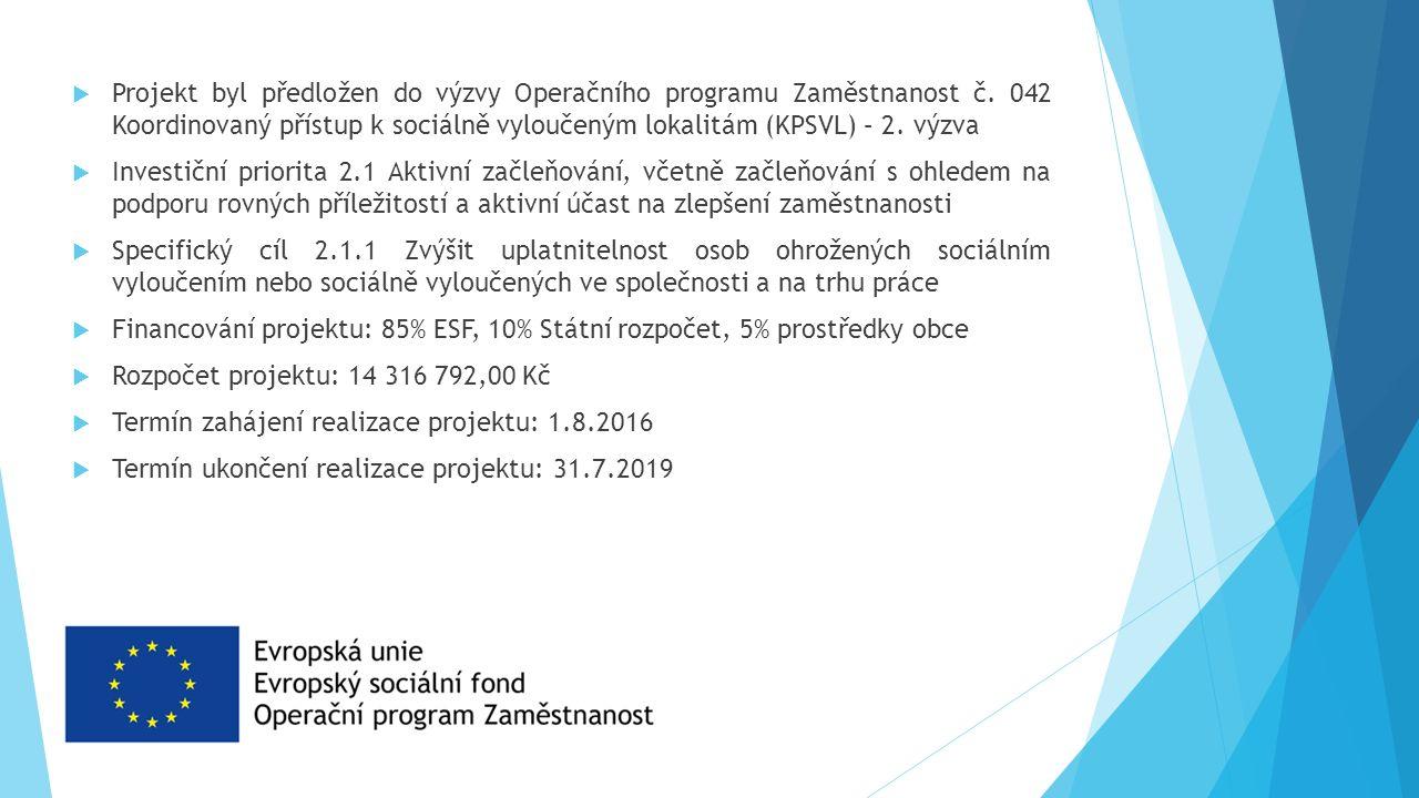  Projekt byl předložen do výzvy Operačního programu Zaměstnanost č.
