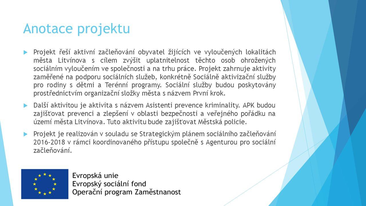 Anotace projektu  Projekt řeší aktivní začleňování obyvatel žijících ve vyloučených lokalitách města Litvínova s cílem zvýšit uplatnitelnost těchto osob ohrožených sociálním vyloučením ve společnosti a na trhu práce.