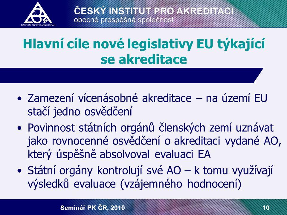 Seminář PK ČR, 201010 Hlavní cíle nové legislativy EU týkající se akreditace Zamezení vícenásobné akreditace – na území EU stačí jedno osvědčení Povinnost státních orgánů členských zemí uznávat jako rovnocenné osvědčení o akreditaci vydané AO, který úspěšně absolvoval evaluaci EA Státní orgány kontrolují své AO – k tomu využívají výsledků evaluace (vzájemného hodnocení)