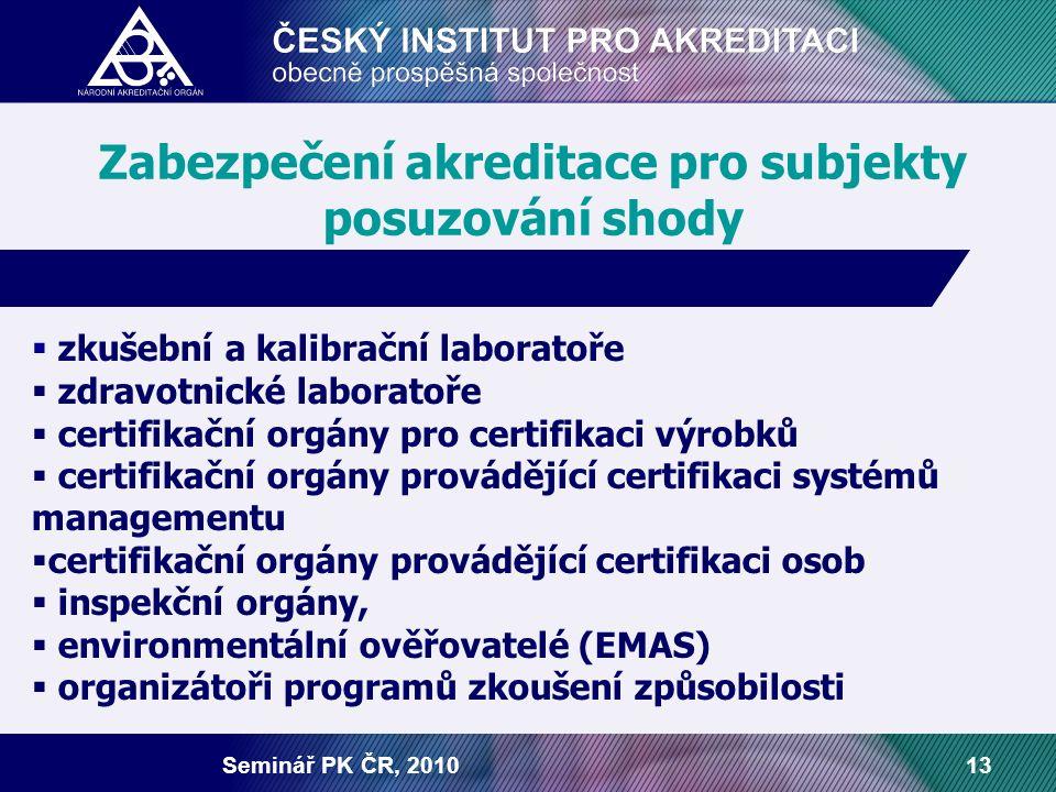 Seminář PK ČR, 201013  zkušební a kalibrační laboratoře  zdravotnické laboratoře  certifikační orgány pro certifikaci výrobků  certifikační orgány provádějící certifikaci systémů managementu  certifikační orgány provádějící certifikaci osob  inspekční orgány,  environmentální ověřovatelé (EMAS)  organizátoři programů zkoušení způsobilosti Zabezpečení akreditace pro subjekty posuzování shody
