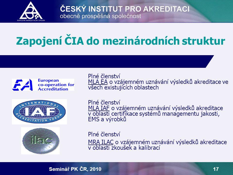 Seminář PK ČR, 201017 Zapojení ČIA do mezinárodních struktur Plné členství MLA EA o vzájemném uznávání výsledků akreditace ve všech existujících oblastech Plné členství MLA IAF o vzájemném uznávání výsledků akreditace v oblasti certifikace systémů managementu jakosti, EMS a výrobků Plné členství MRA ILAC o vzájemném uznávání výsledků akreditace v oblasti zkoušek a kalibrací
